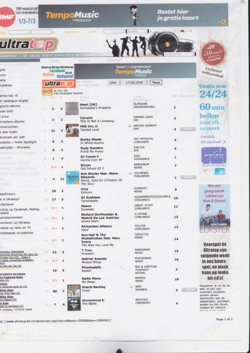 UltratopBelgiancharts